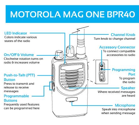 BPR40 Blueprint Controls