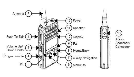 Motorola DTR700 Controls