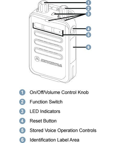 Minitor 6 Pager Controls
