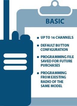 Basic Radio Programming
