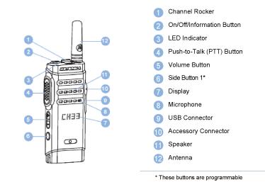 SL300 Controls Blueprint