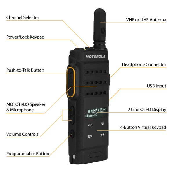 SL3500e Controls