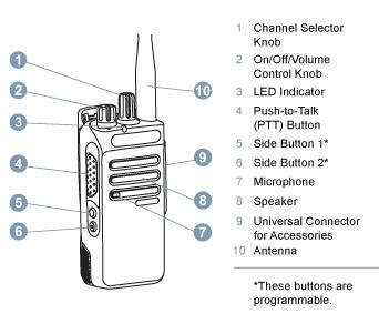 Motorola XPR3300e Controls Blueprint