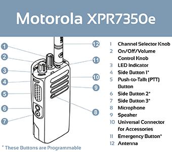 XPR7350e Controls