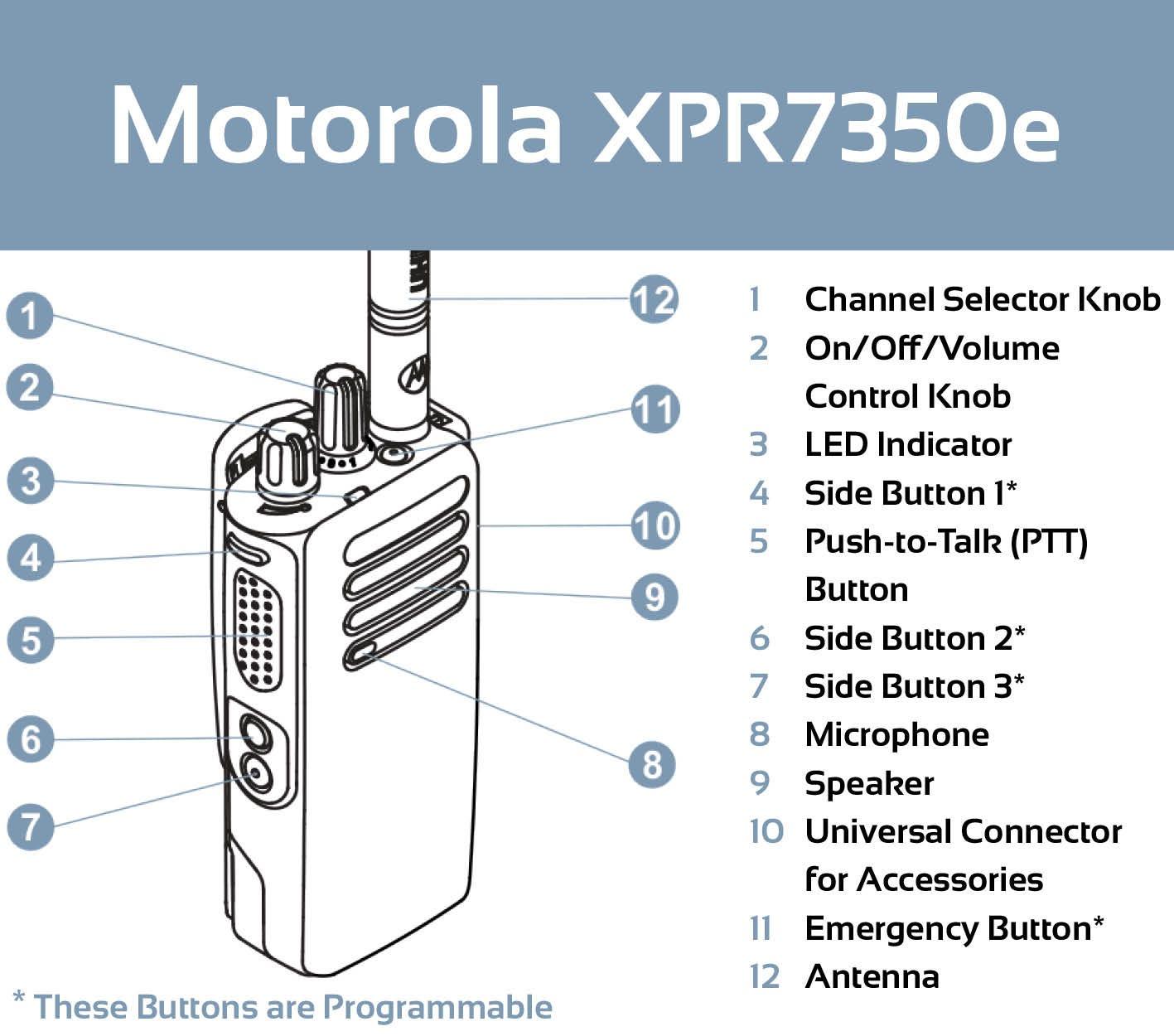Motorola XPR 7350e Blueprint Controls