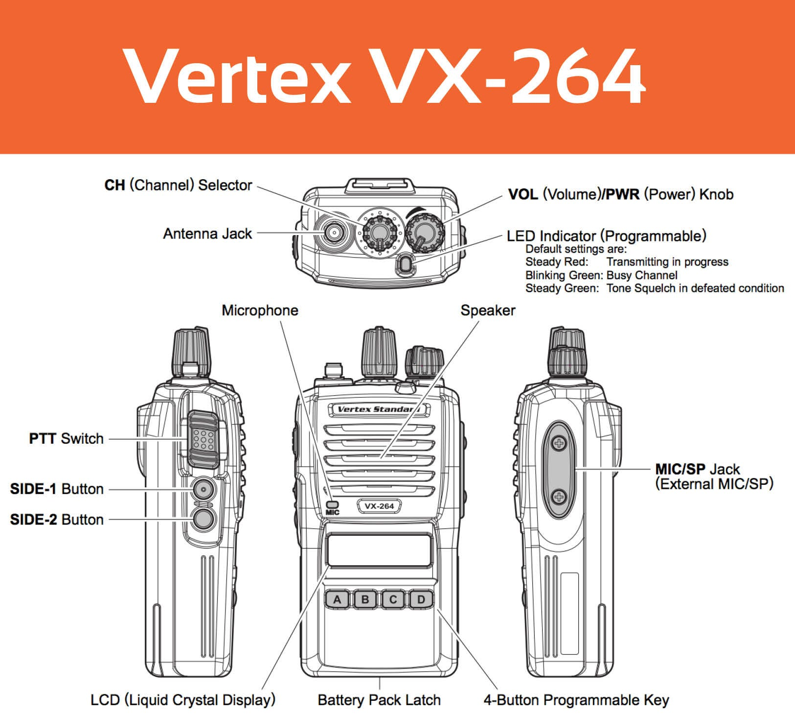 Vertex VX-264 User Guide Controls